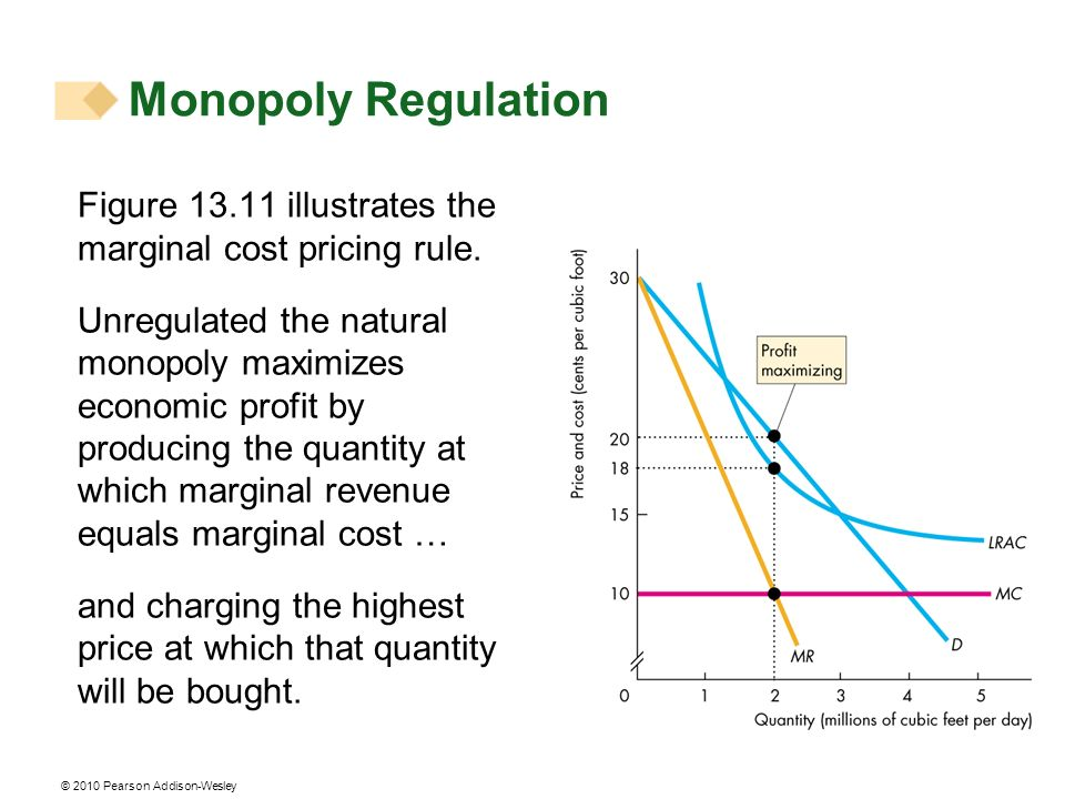 Monopoly Regulation Figure 13.11 illustrates the marginal cost pricing rule.