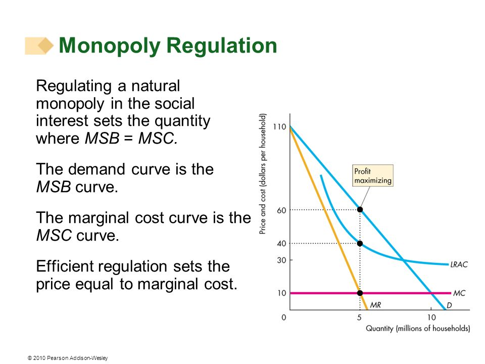 Monopoly Regulation Regulating a natural monopoly in the social interest sets the quantity where MSB = MSC.