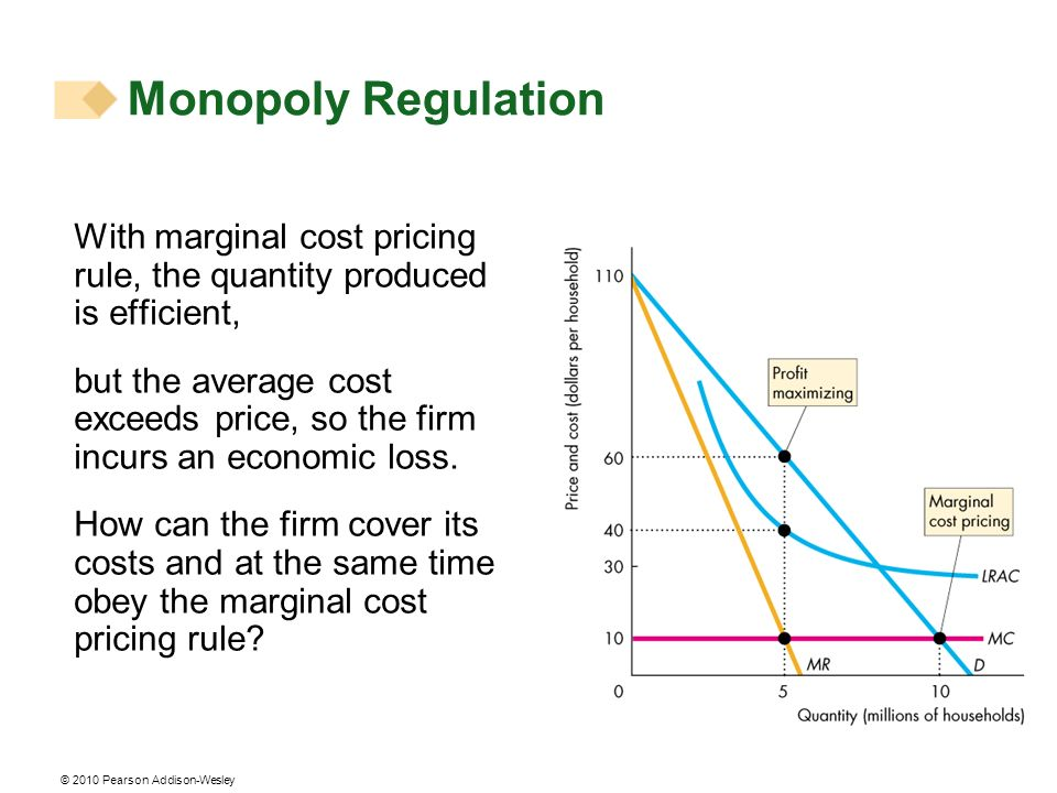 Monopoly Regulation With marginal cost pricing rule, the quantity produced is efficient,