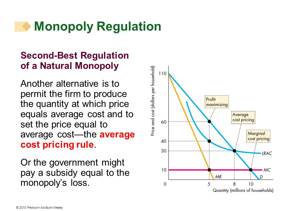 Monopoly Regulation Second-Best Regulation of a Natural Monopoly