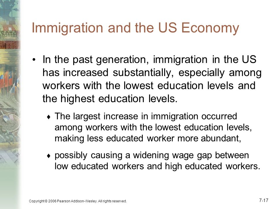 Immigration and the US Economy