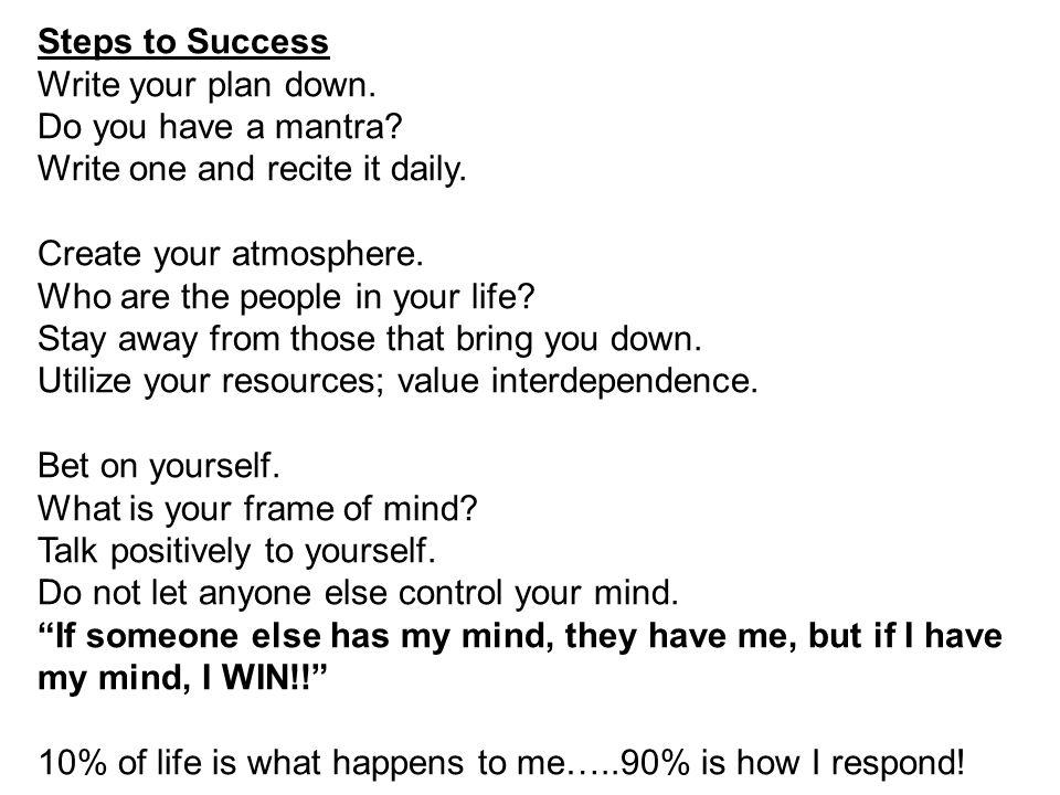 Nice Your Frame Of Mind Component - Ideas de Marcos - lamegapromo.info