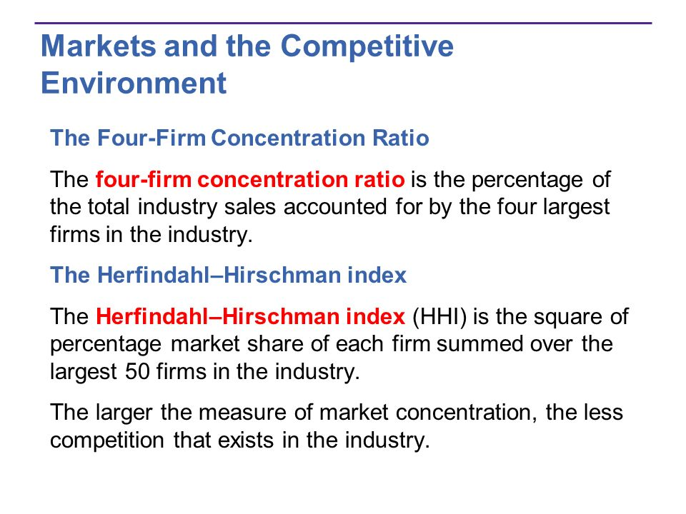 Markets and the Competitive Environment