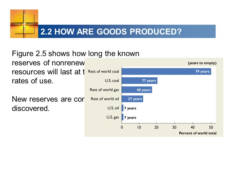 2.2 HOW ARE GOODS PRODUCED