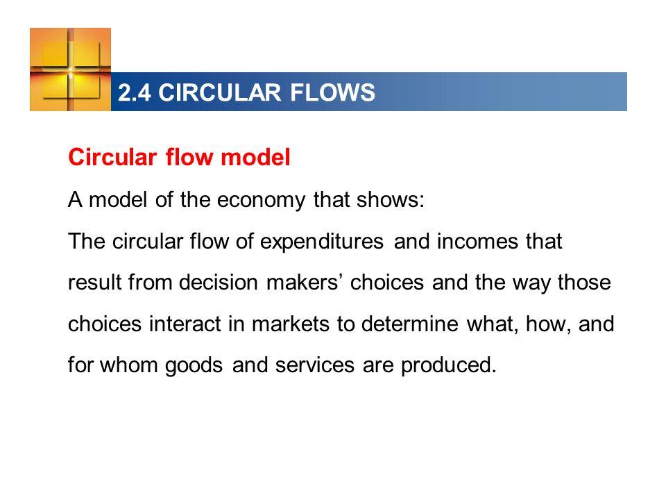 2.4 CIRCULAR FLOWS Circular flow model