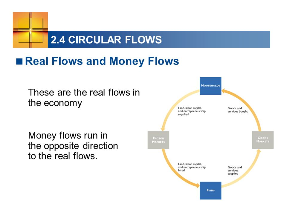 Real Flows and Money Flows
