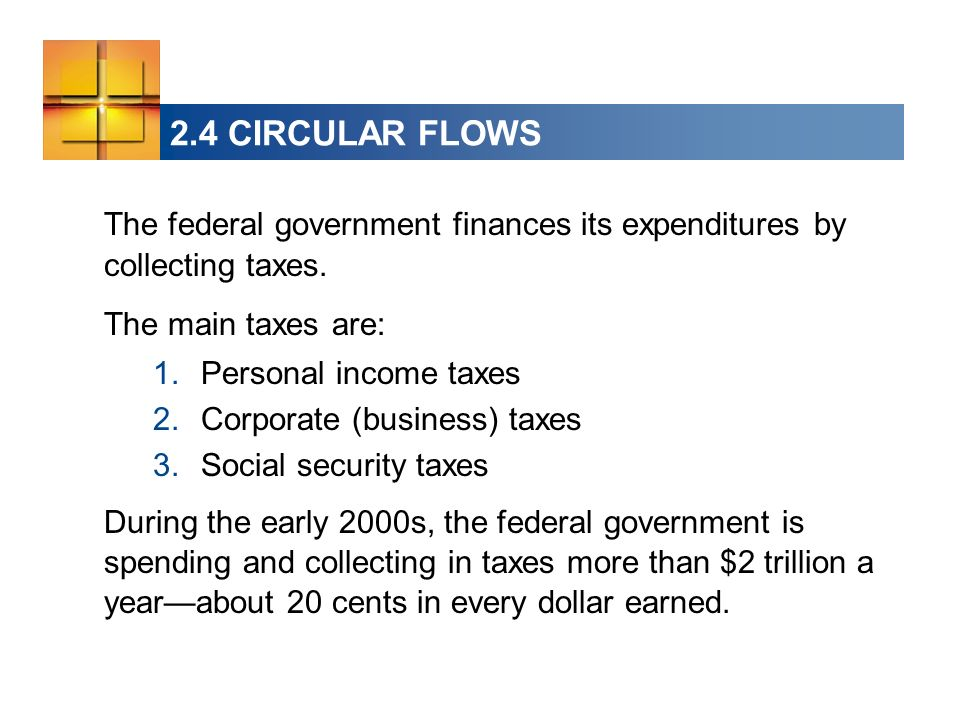 2.4 CIRCULAR FLOWS The federal government finances its expenditures by collecting taxes. The main taxes are: