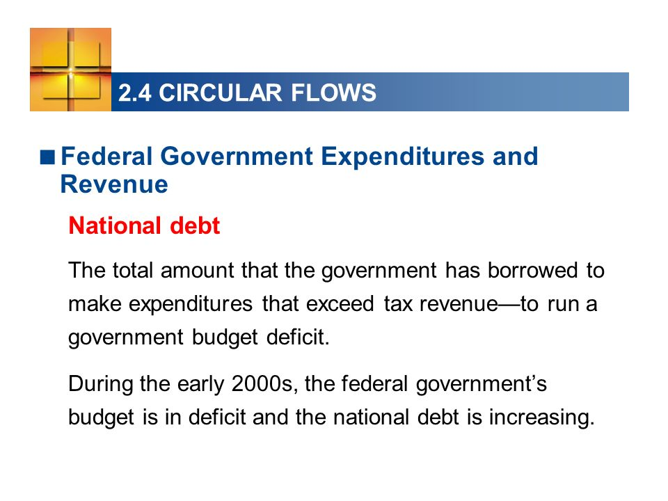 Federal Government Expenditures and Revenue