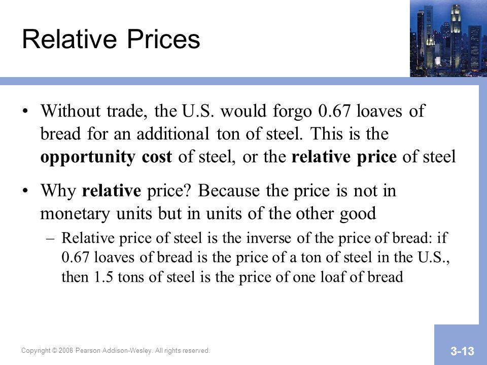 Relative Prices