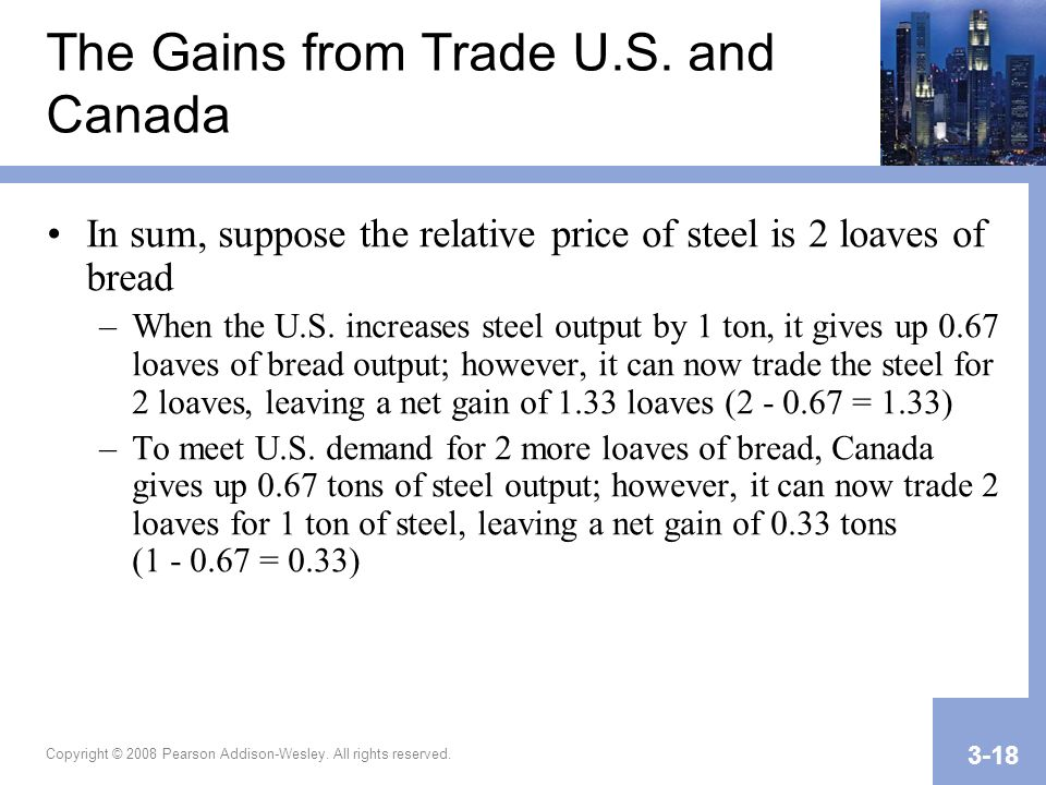 The Gains from Trade U.S. and Canada