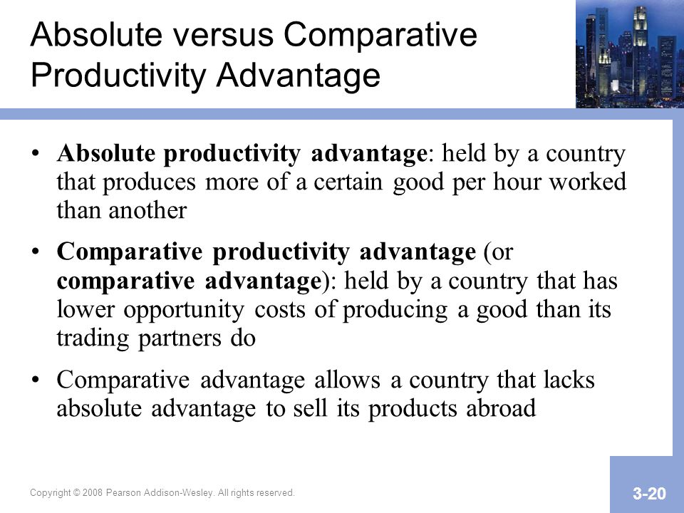 Absolute versus Comparative Productivity Advantage