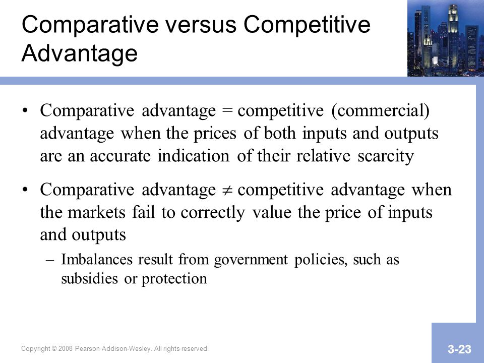 Comparative versus Competitive Advantage