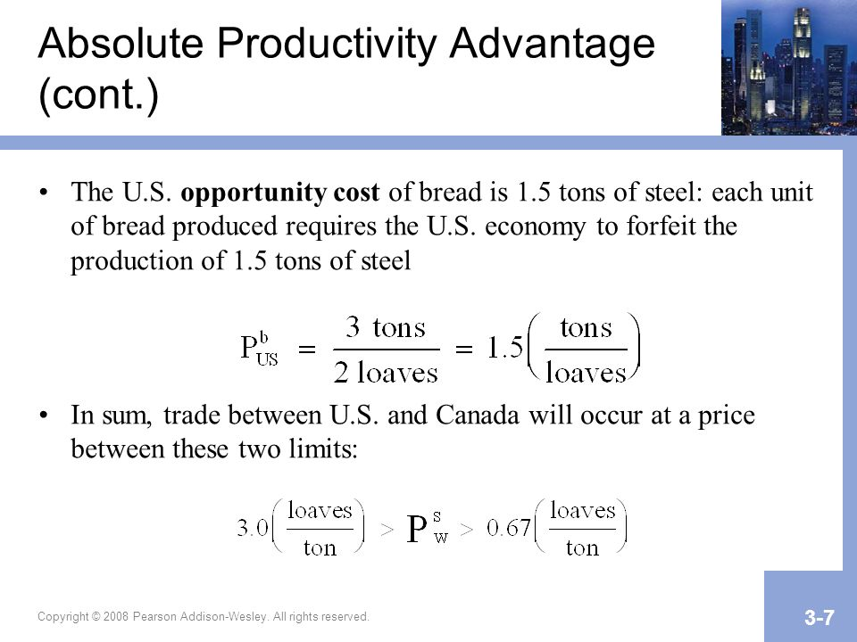 Absolute Productivity Advantage (cont.)