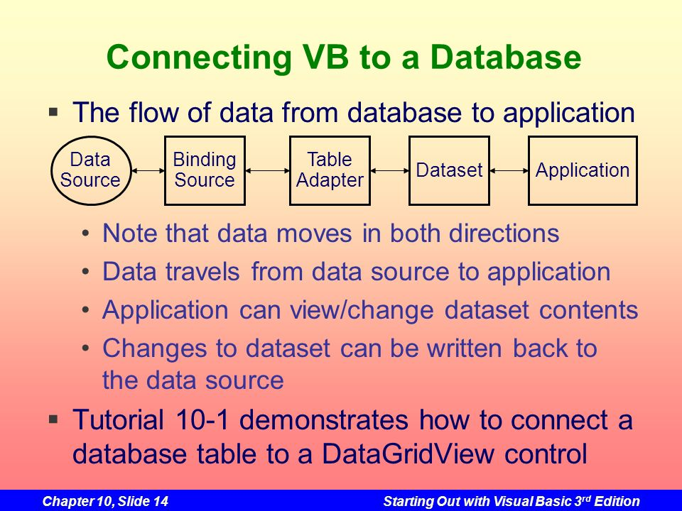 Connecting VB to a Database