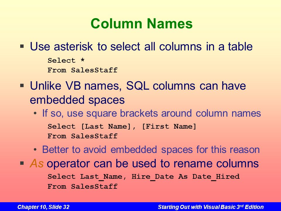 Column Names Use asterisk to select all columns in a table