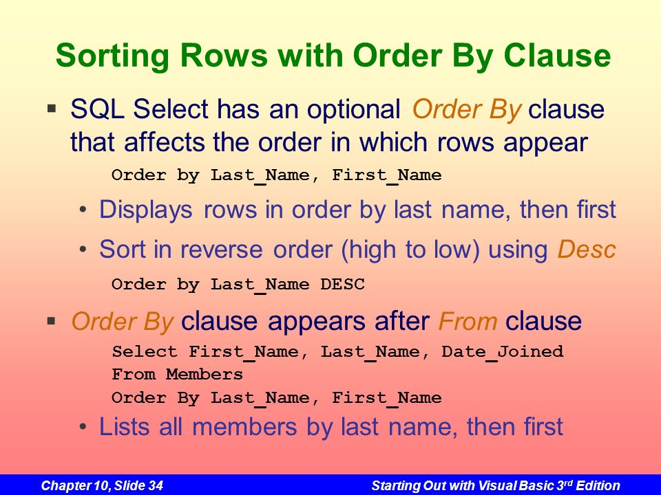Sorting Rows with Order By Clause