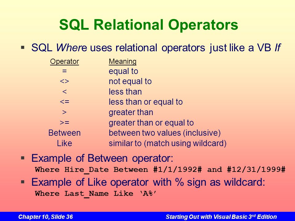 SQL Relational Operators