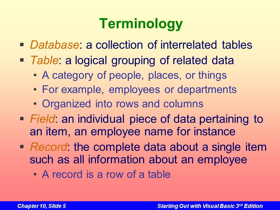 Terminology Database: a collection of interrelated tables