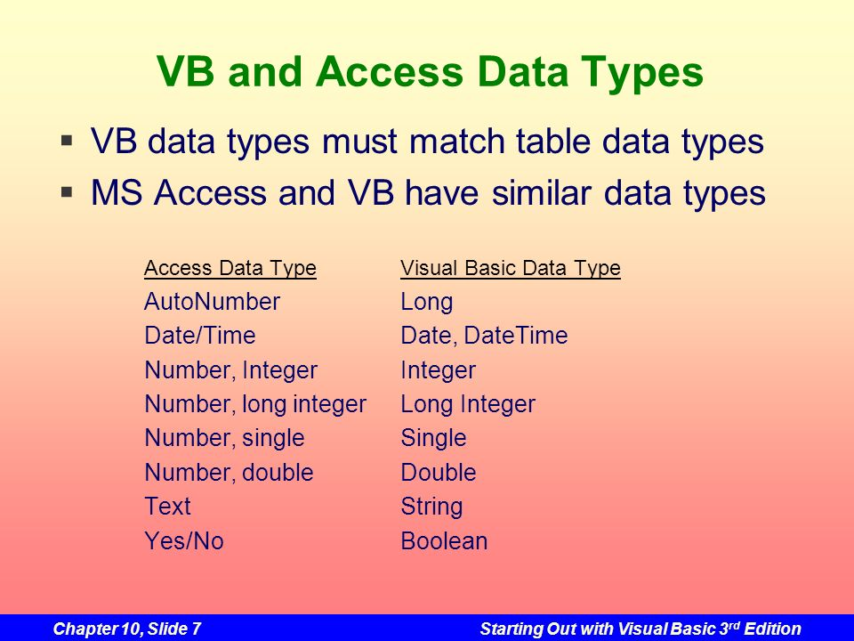VB and Access Data Types