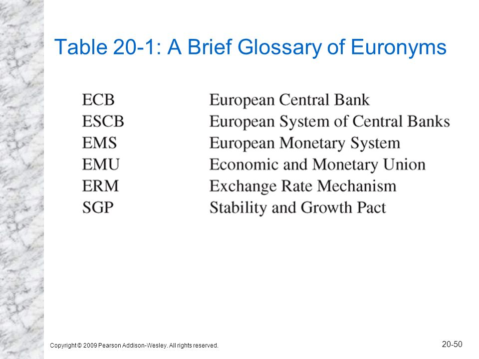 Table 20-1: A Brief Glossary of Euronyms