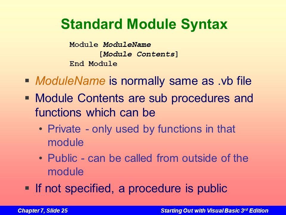Standard Module Syntax