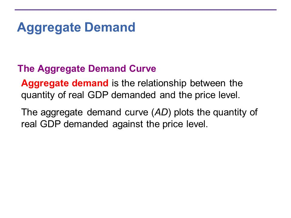 Aggregate Demand The Aggregate Demand Curve