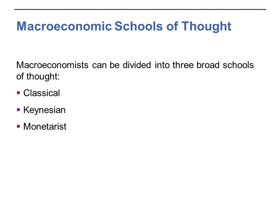 Macroeconomic Schools of Thought