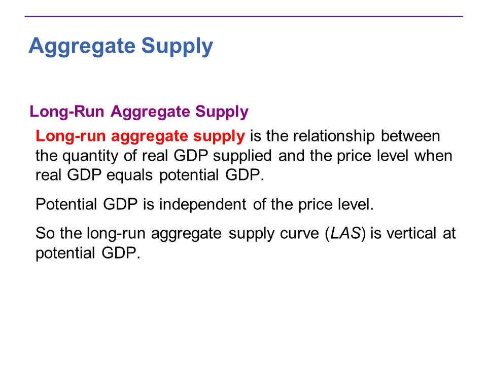Aggregate Supply Long-Run Aggregate Supply