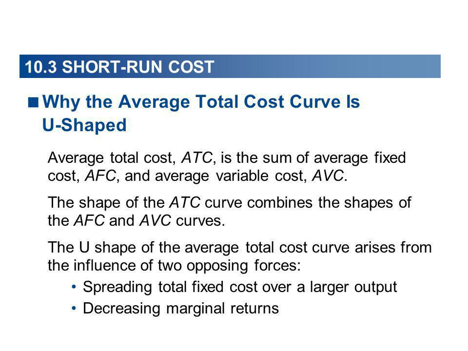 Why the Average Total Cost Curve Is U-Shaped