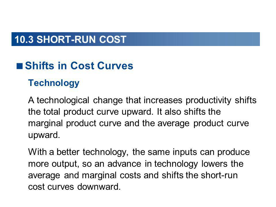 Shifts in Cost Curves 10.3 SHORT-RUN COST Technology