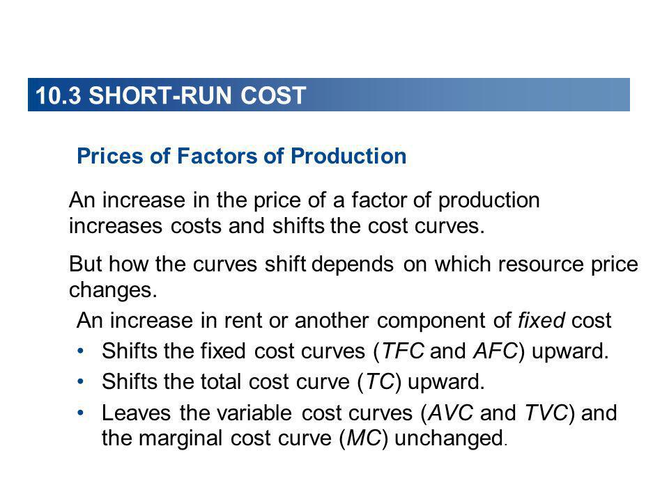 10.3 SHORT-RUN COST Prices of Factors of Production