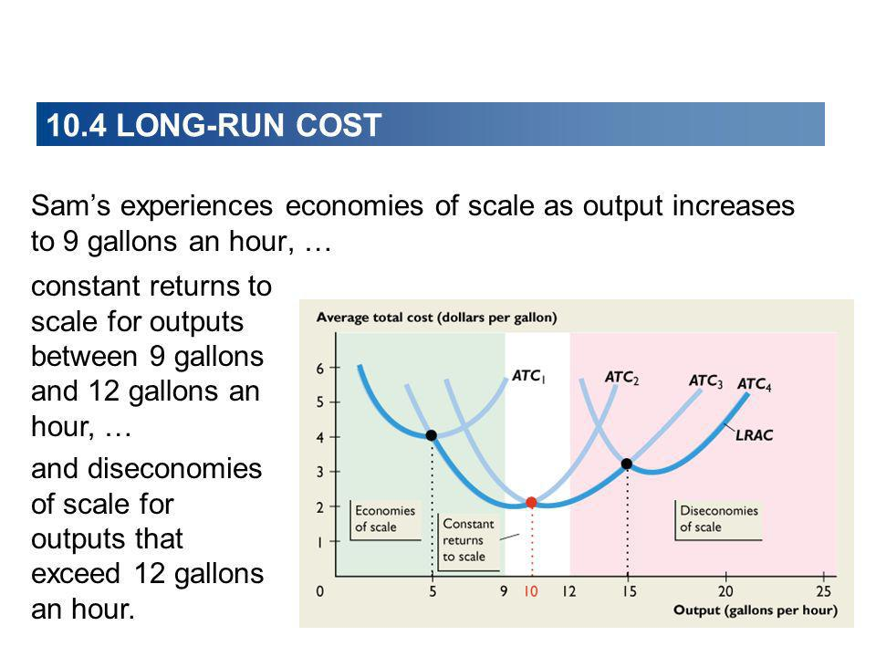 10.4 LONG-RUN COST Sam's experiences economies of scale as output increases to 9 gallons an hour, …