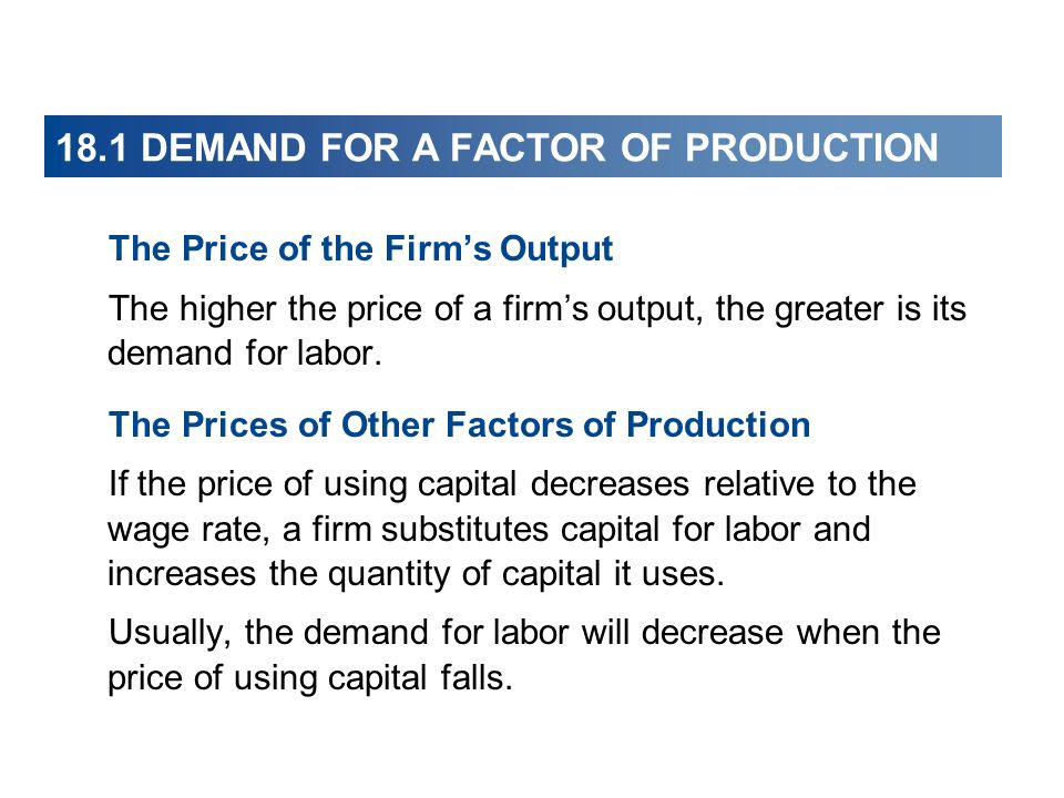 18.1 DEMAND FOR A FACTOR OF PRODUCTION