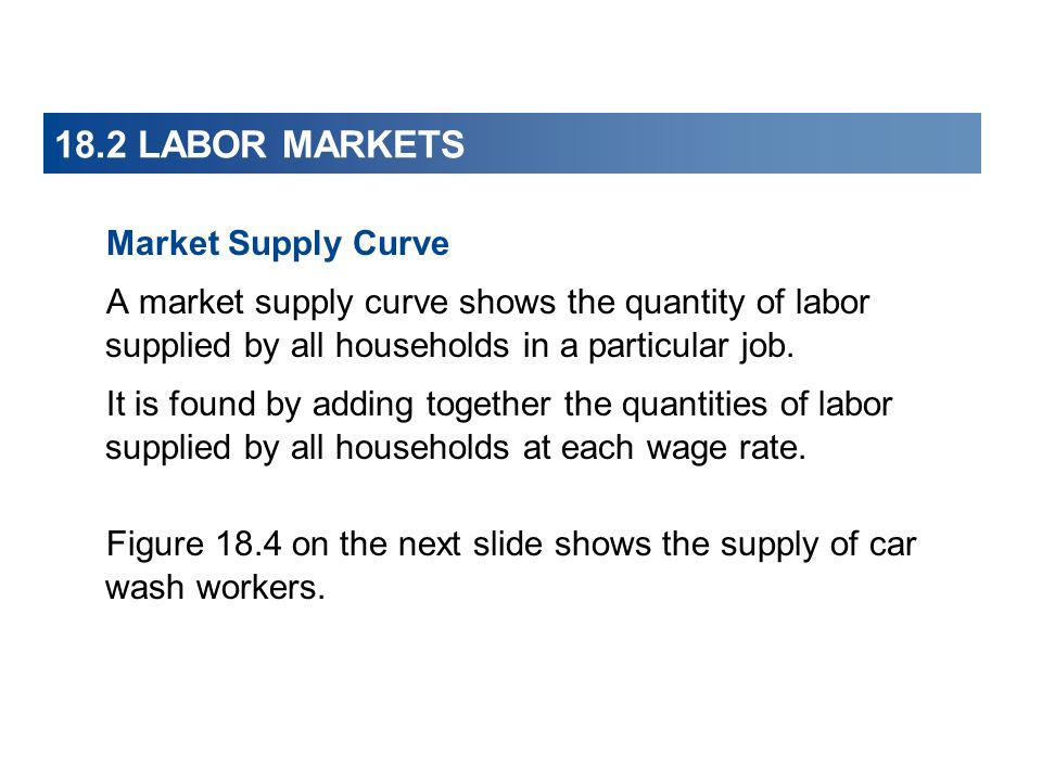 18.2 LABOR MARKETS Market Supply Curve