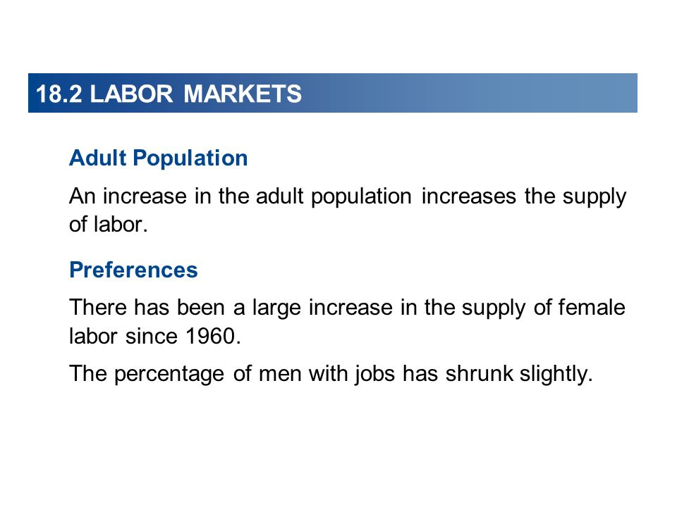 18.2 LABOR MARKETS Adult Population