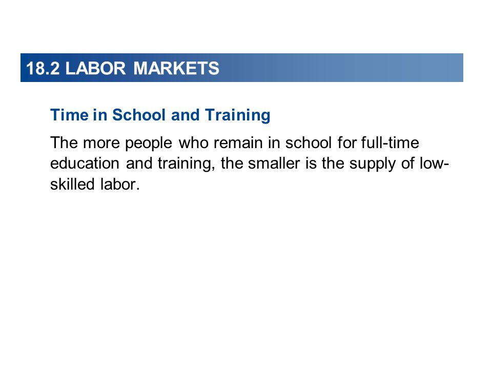 18.2 LABOR MARKETS Time in School and Training