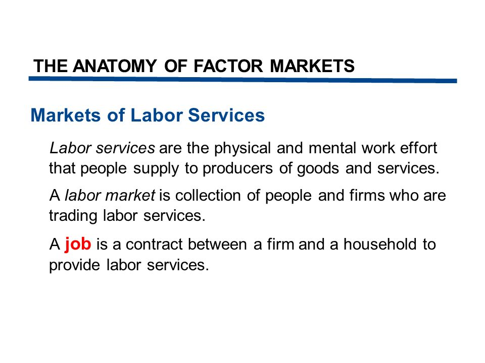 Markets of Labor Services