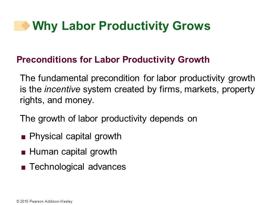 Why Labor Productivity Grows