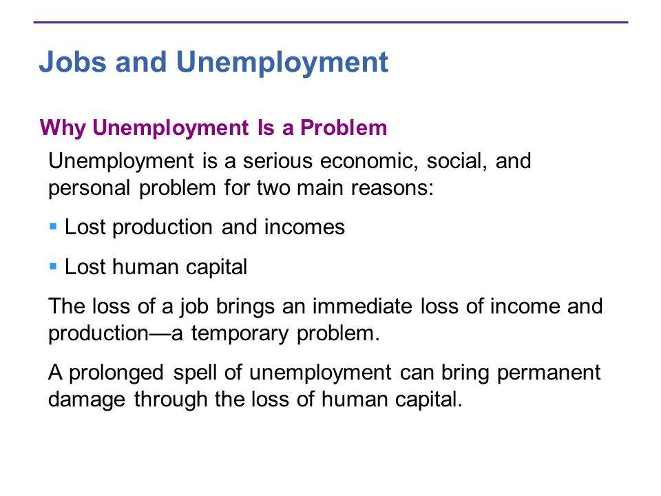 Jobs and Unemployment Why Unemployment Is a Problem