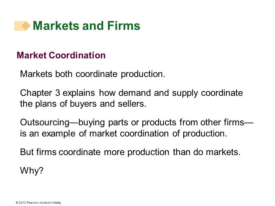 Markets and Firms Market Coordination