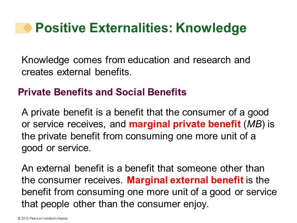 Positive Externalities: Knowledge