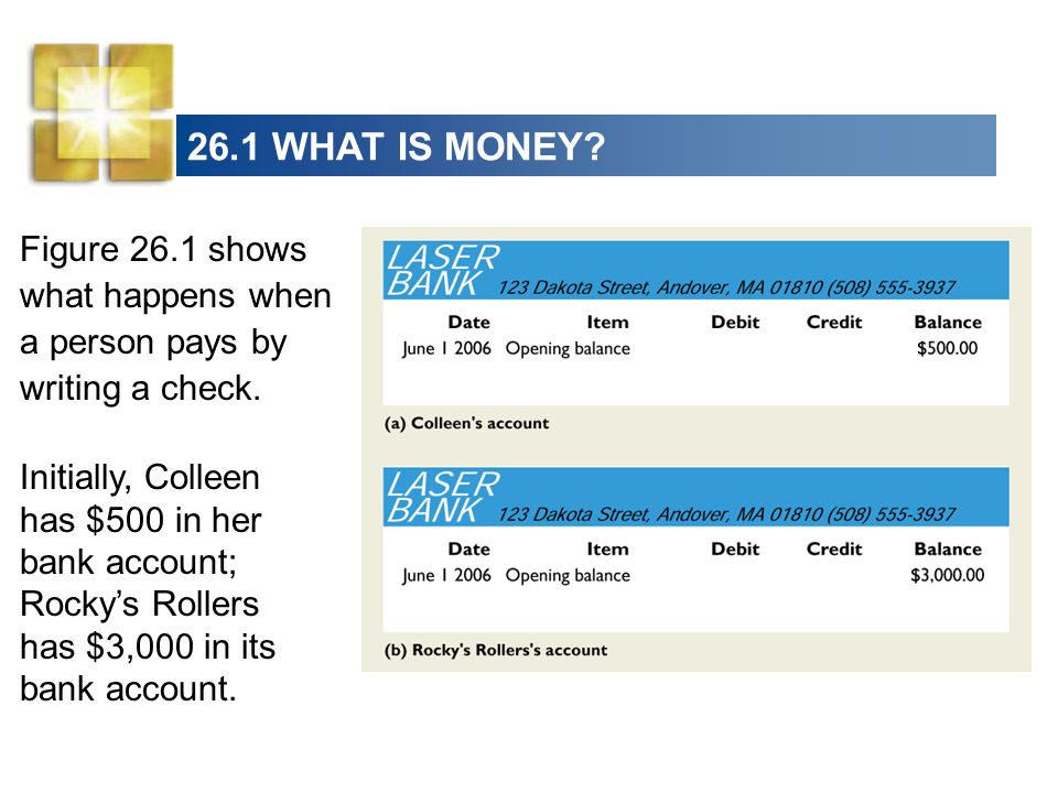 26.1 WHAT IS MONEY Figure 26.1 shows what happens when a person pays by writing a check. Initially, Colleen has $500 in her bank account;