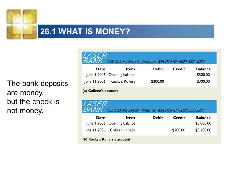 26.1 WHAT IS MONEY The bank deposits are money,