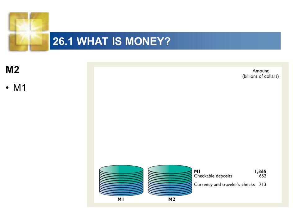 26.1 WHAT IS MONEY M2 M1