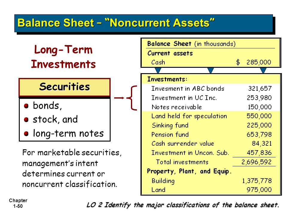 non marketable financial assets pdf