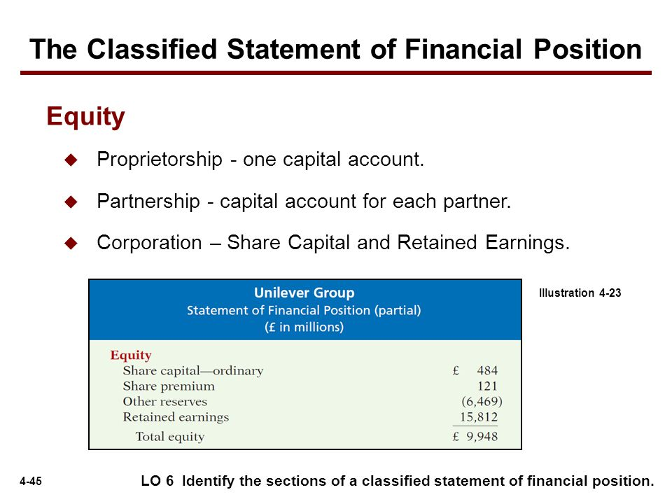 Completing the Accounting Cycle ppt video online download – Statement of Retained Earnings Sample