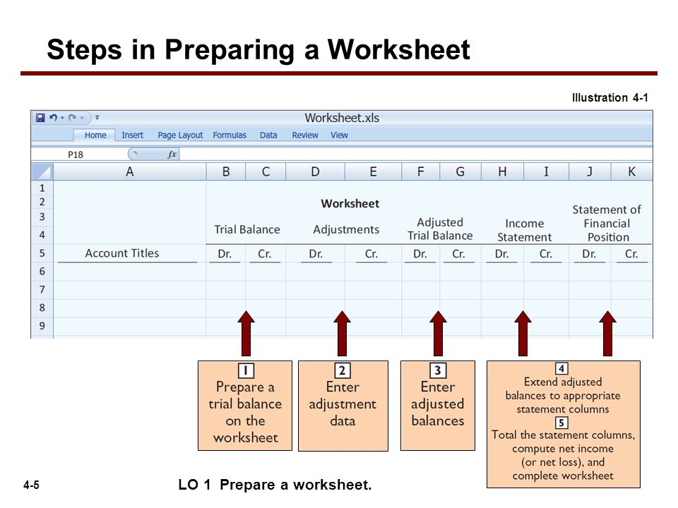 steps to preparing a worksheet Steps in preparing the worksheet: this step proves that the debits and credits of the adjustments are equal and generally reduces error in the.