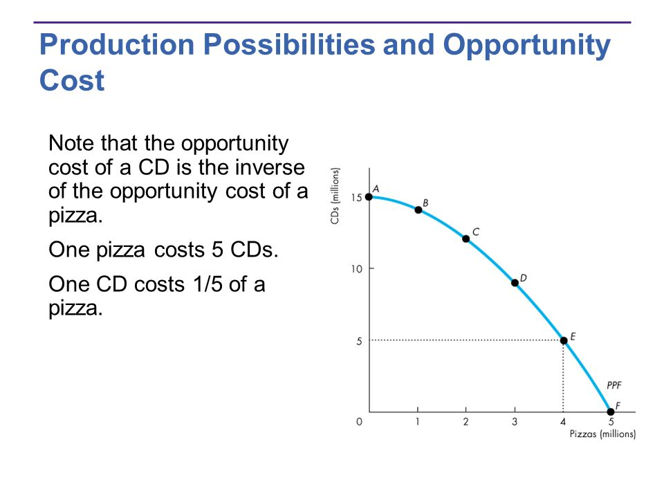 production possibilities opportunity cost Once a resource or factor of production has been put to productive use an opportunity cost is incurred opportunity cost is the next best alternative use for a resource ex if the 3 cups of flour are used to bake bread, then the opportunity cost.