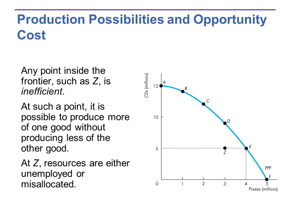 Production Possibilities and Opportunity Cost