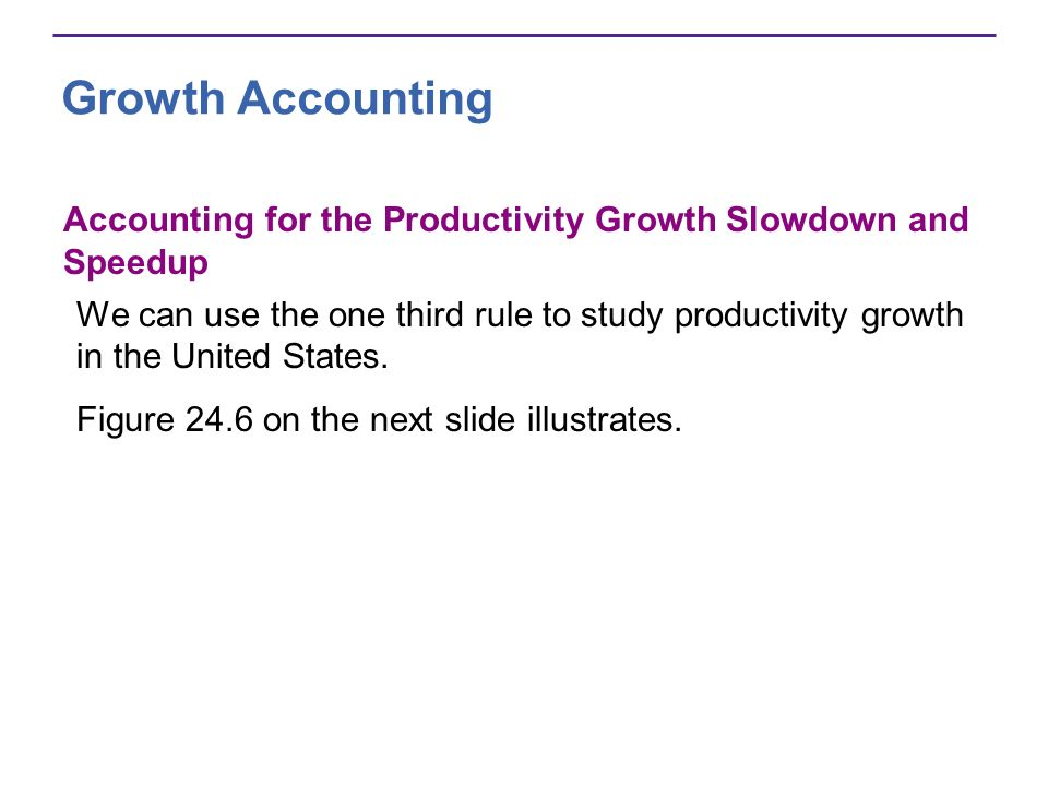 Growth Accounting Accounting for the Productivity Growth Slowdown and Speedup.